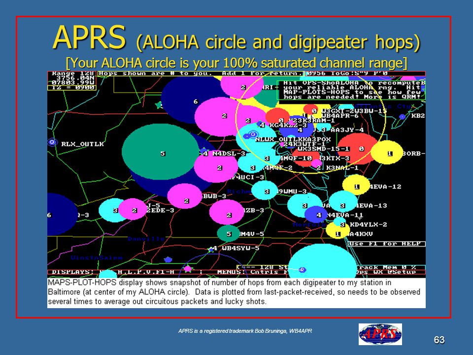 APRS (ALOHA circle and digipeater hops) [Your ALOHA circle is your 100% saturated channel range]